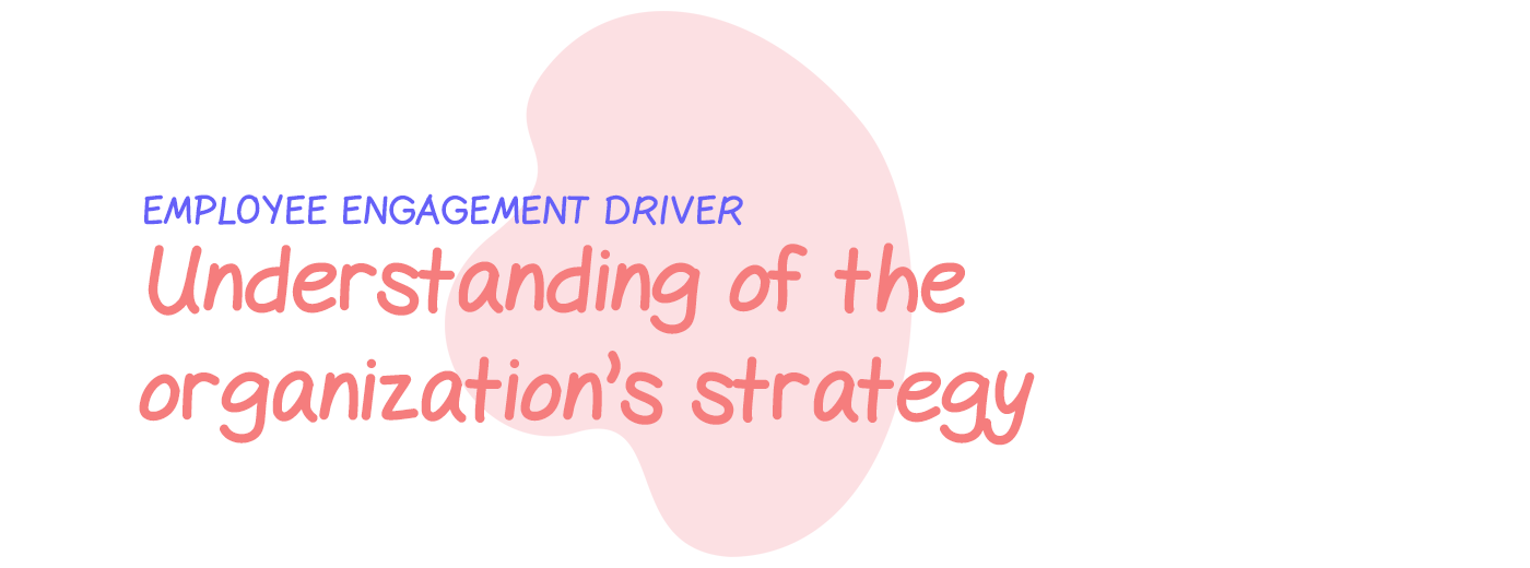 Engagement driver: Understanding of your organization's strategy