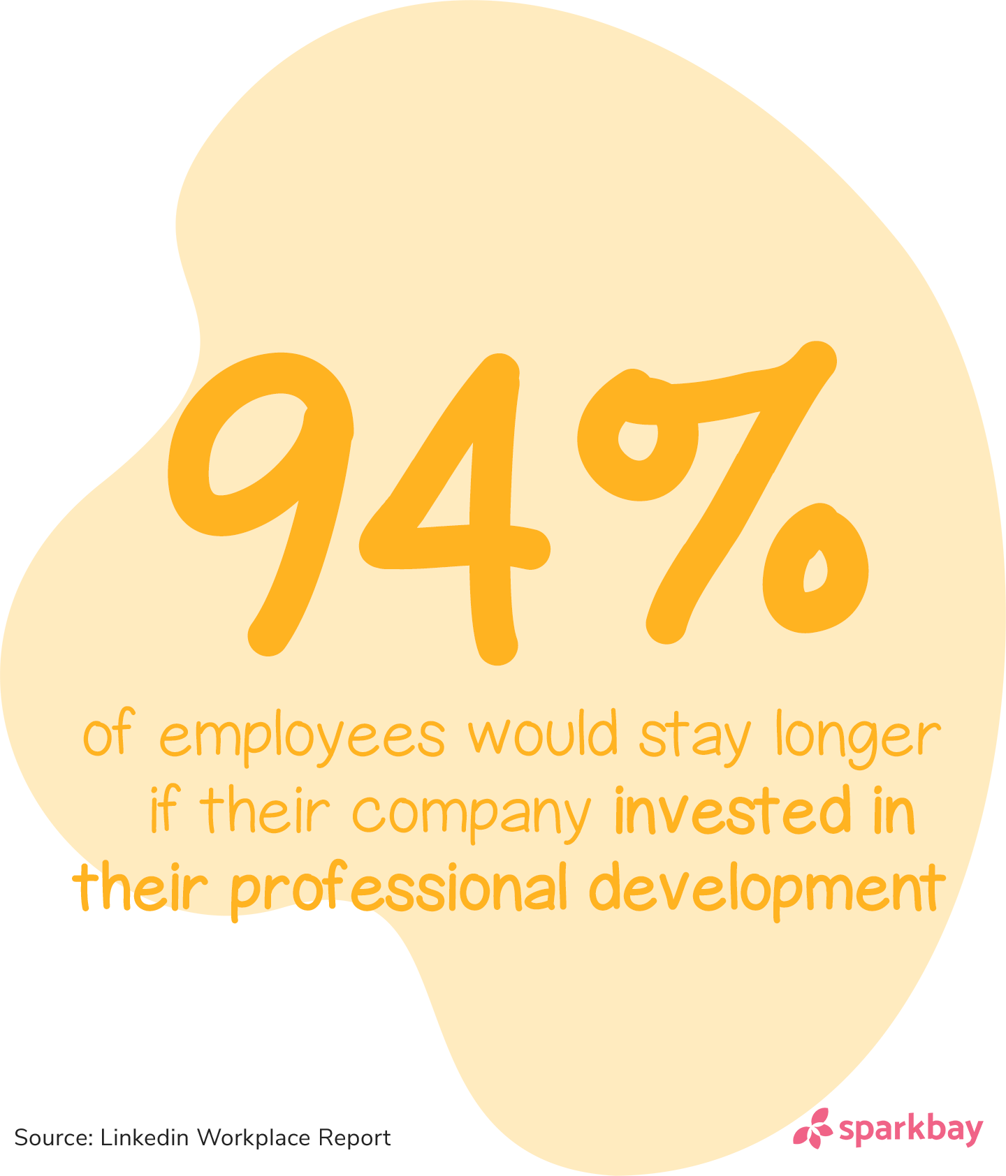 Profesionnal development statistics: 94% of employees would stay at a company longer if it invested in their professional development.